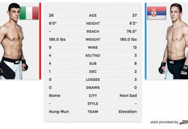 risultati Alessio Di Chirico vs. Bojan Velickovic